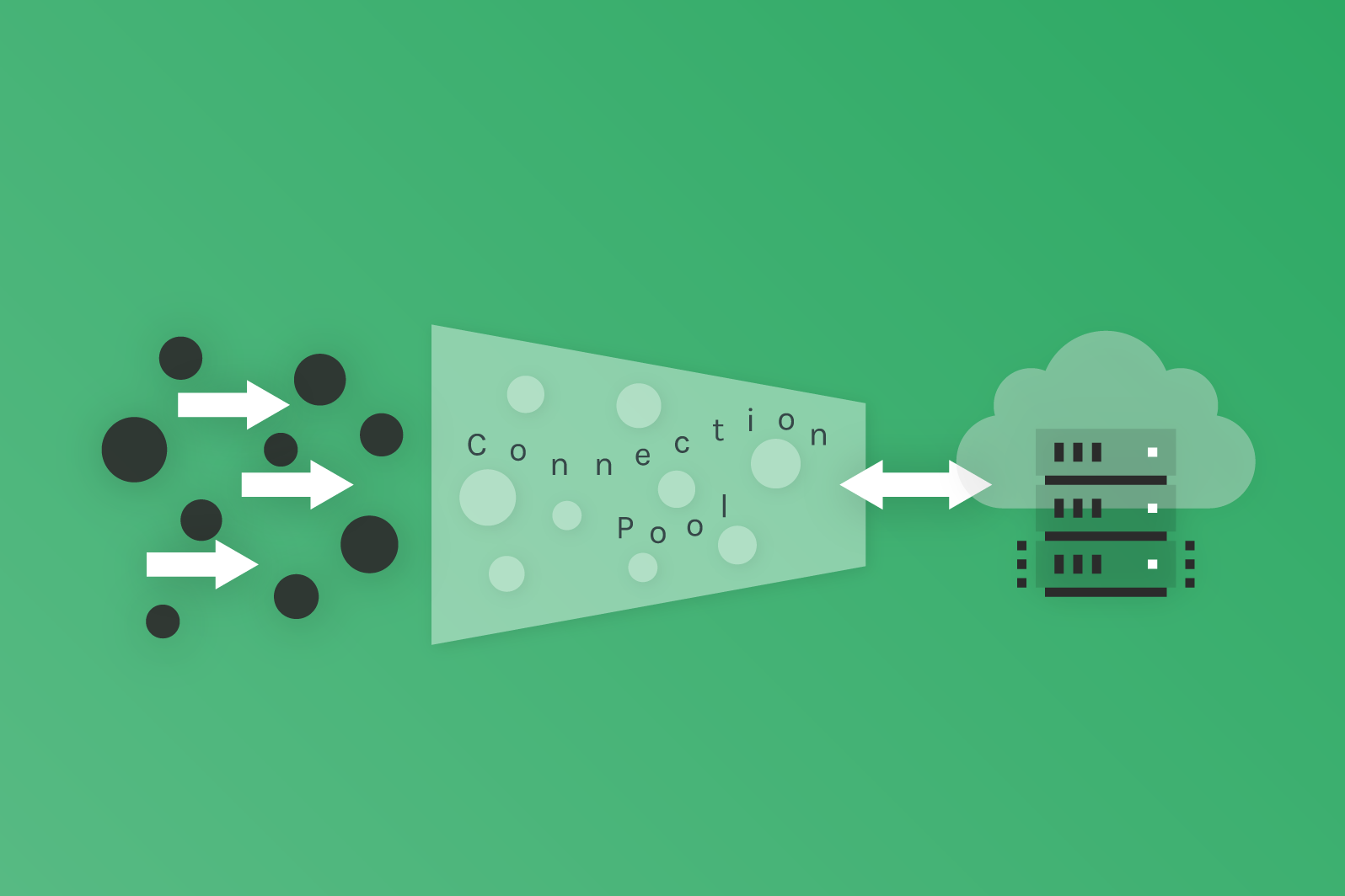 How to Use MongoDB Connection Pooling on AWS Lambda